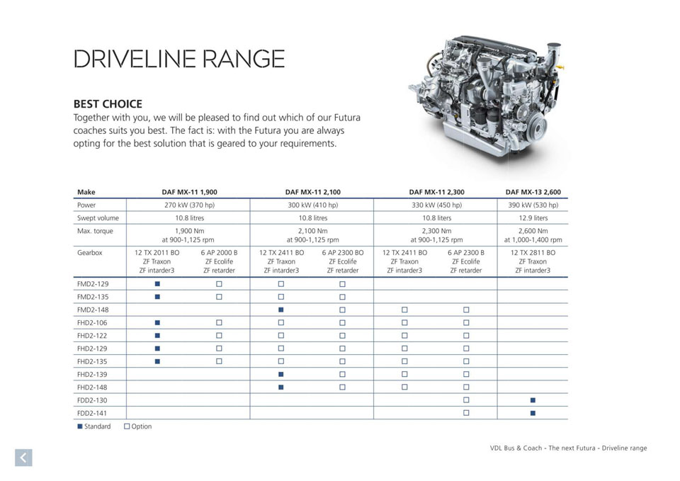 engine technical specifications